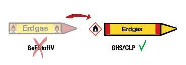 GHS/CLP & DIN 2403 – So kennzeichnen Sie Rohrleitungen normgerecht AT